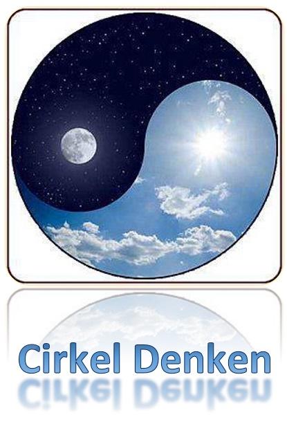 Cirkel Denken
