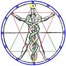[:nl]AHET Astrologische Herstellende Energie Therapie[:] @ Gaia-ABC | Waalwijk | Noord-Brabant | Nederland